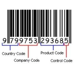 Barcode Registration Fee for 10 years